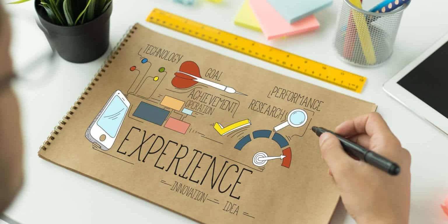 User Experience einer Website