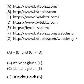 Trailing Slash Ende URL